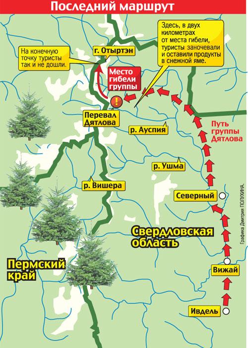 Свердловской области).
